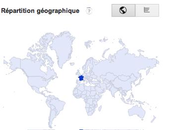Répartition géographique de l'intérêt de Machallah dans le monde